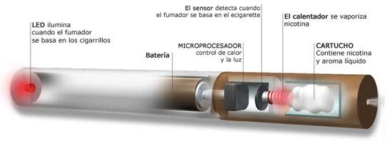 cigarrillos-electronicos-02